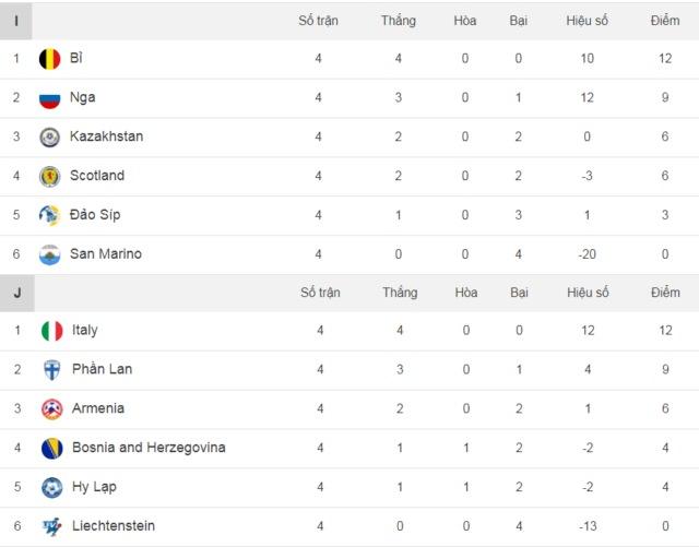Kèo nhà cái Euro 2020 - Tỷ lệ kèo nhà cái trực tiếp hôm nay