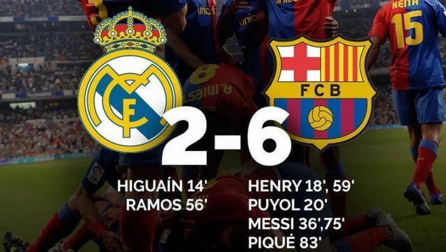 El Clasico 2009 diễn ra vô cùng căng thẳng bởi số bàn thắng