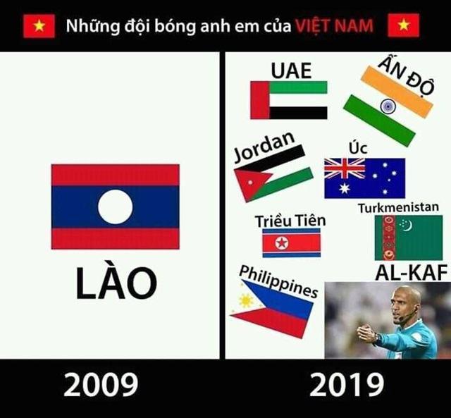 Điểm lại những chiến hữu của Việt Nam tại Asian Cup 2019.