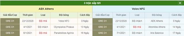 3 trận tiếp theo AEK Athens vs Volos