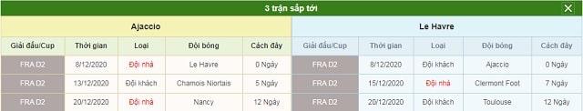 3 trận tiếp Ajaccio vs Le Havre