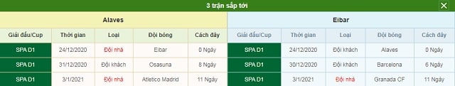 3 trận tiếp theo Alaves vs Eibar