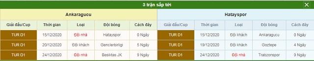 3 trận tiếp theo Ankaragucu vs Hatayspor