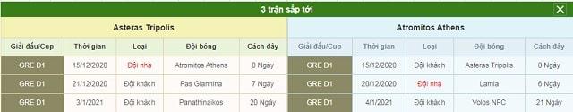 3 trận tiếp theo Asteras Tripolis vs Atromitos