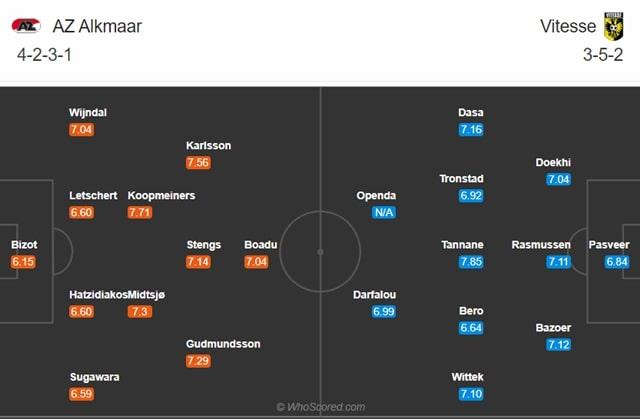 Đội hình dự kiến AZ vs Vitesse