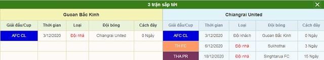 3 trận tiếp theo Beijing Guoan vs Chiangrai