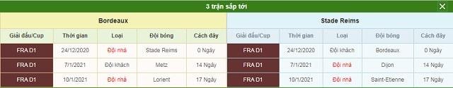 3 trận tiếp theo Bordeaux vs Reims