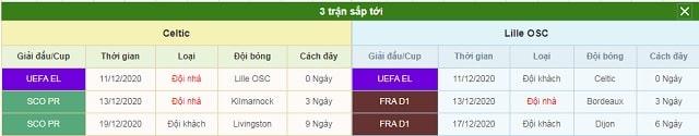 3 trận tiếp theo Celtic vs Lille