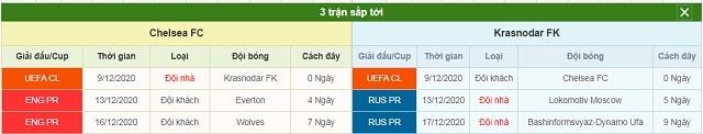 3 trận tiếp theo Chelsea vs Krasnodar