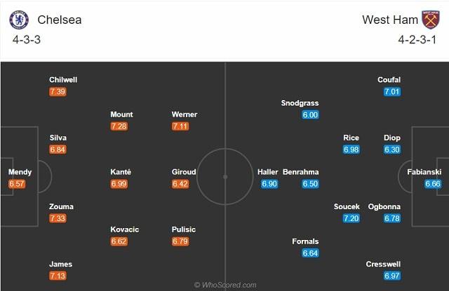 Đội hình dự kiến Chelsea vs West Ham