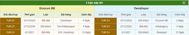 3 trận tiếp theo Erzurumspor vs Denizlispor