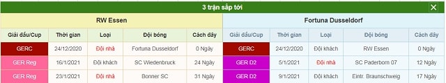 3 trận tiếp theo Essen vs Dusseldorf