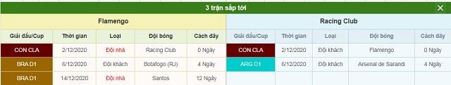 3 trận tiếp theo Flamengo vs Racing Club