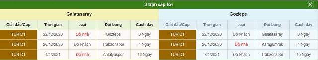 3 trận tiếp theo Galatasaray vs Goztepe