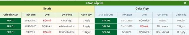 3 trận tiếp theo Getafe vs Celta Vigo