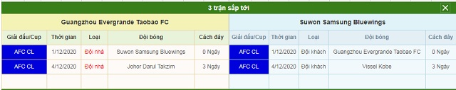 3 trận tiếp theo Guangzhou Evergrande vs Suwon Bluewings