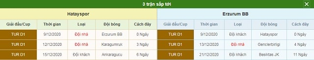 3 trận tiếp theo Hatayspor vs Erzurumspor