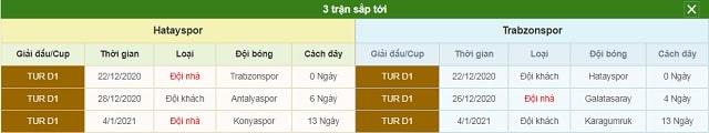 3 trận tiếp theo Hatayspor vs Trabzonspor