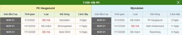 3 trận tiếp theo Haugesund vs Mjondalen
