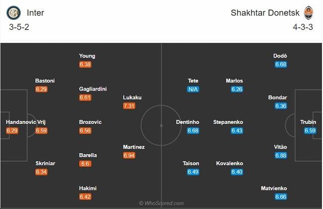 Đội hình dự kiến Inter vs Shakhtar Donetsk