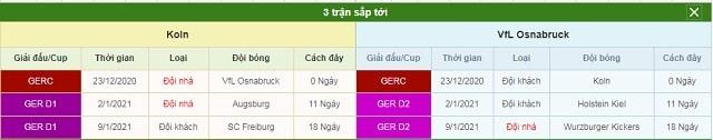3 trận tiếp theo Koln vs Osnabruck