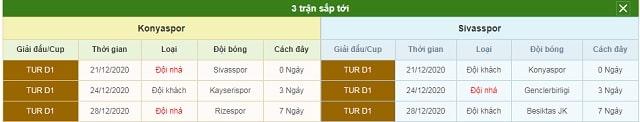 3 trận tiếp theo Konyaspor vs Sivasspor