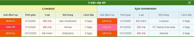 3 trận tiếp theo Liverpool vs Ajax