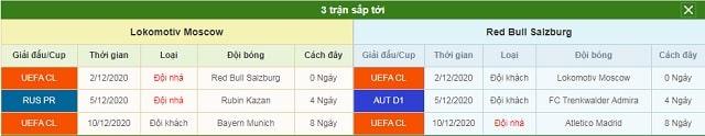 3 trận tiếp theo Lokomotiv Moscow vs Salzburg