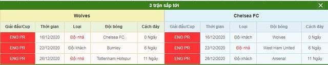 3 trận tiếp theo Man City vs West Brom