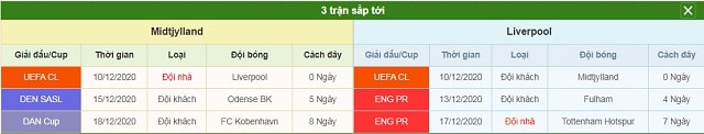 3 trận tiếp theo Midtjylland vs Liverpool