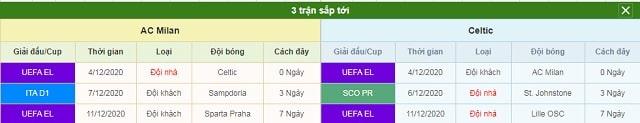 3 trận tiếp theo Milan vs Celtic