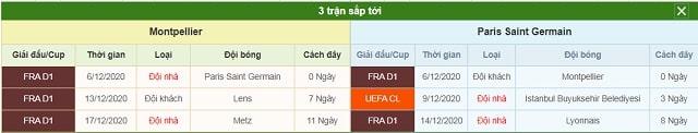3 trận tiếp theo Montpellier vs PSG