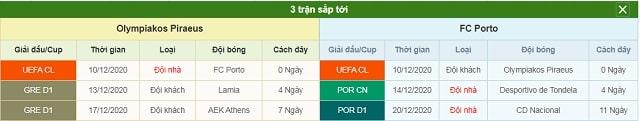 3 trận tiếp theo Olympiacos vs FC Porto