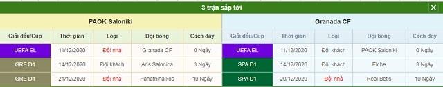 3 trận tiếp theo PAOK vs Granada