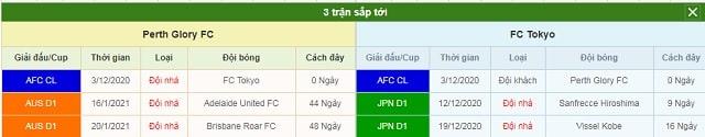 3 trận tiếp theo Glory vs Tokyo