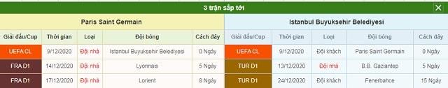 3 trận tiếp theo PSG vs Istanbul