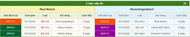 3 trận tiếp theo Real Madrid vs Gladbach