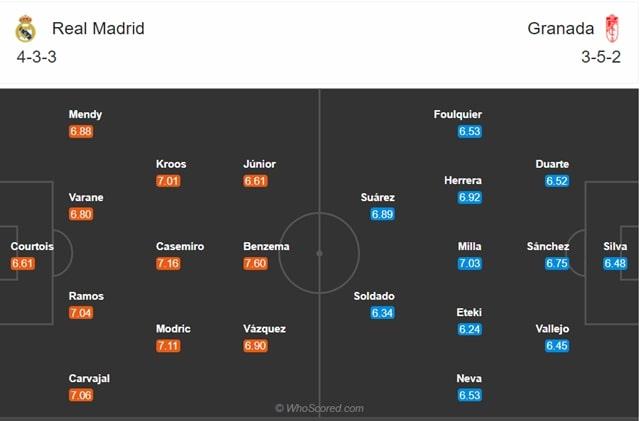 Đội hình dự kiến Real Madrid vs Granada