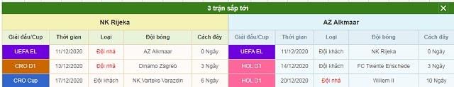 3 trận tiếp theo Rijeka vs AZ