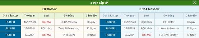 3 trận tiếp theo Rostov vs CSKA Moscow