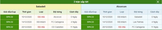 3 trận tiếp theo Sabadell vs Alcorcon
