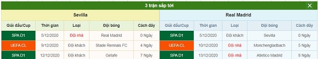 3 trận tiếp theo Sevilla vs Real Madrid