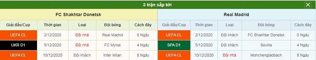 3 trận tiếp theo Shakhtar Donetsk vs Real Madrid