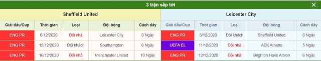 3 trận tiếp theo Sheffield United vs Leicester City