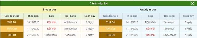 3 trận tiếp theo Sivasspor vs Antalyaspor