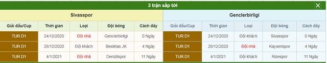 3 trận tiếp theo Sivasspor vs Genclerbirligi