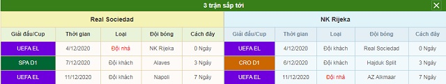 3 trận tiếp theo Sociedad vs Rijeka