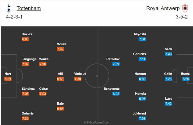 Đội hình dự kiến Tottenham vs Antwerp