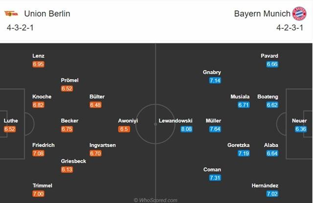 Đội hình dự kiến Union Berlin vs Bayern