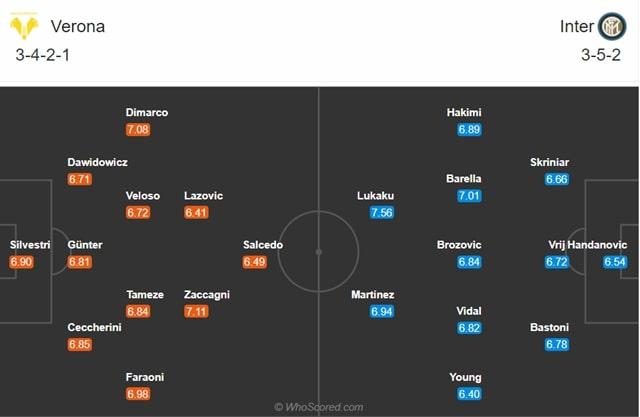 Đội hình dự kiến Verona vs Inter